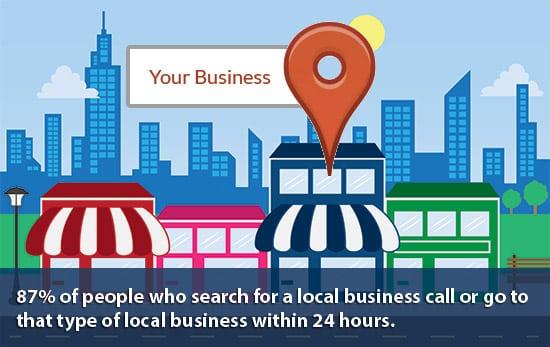 local-search-visibility
